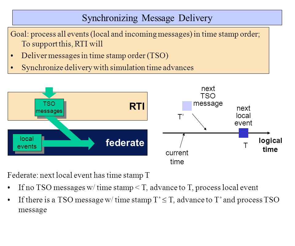 Synchronizing Message Delivery