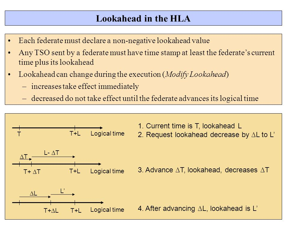 Lookahead in the HLA Each federate must declare a non-negative lookahead value.