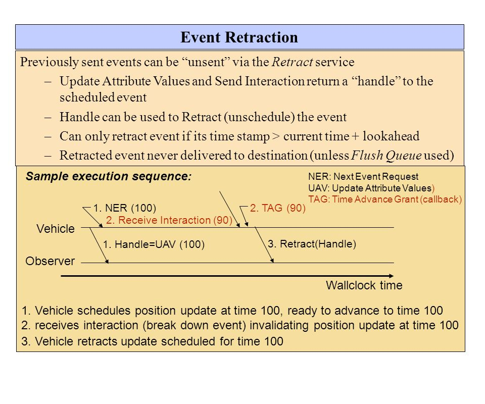 Event RetractionPreviously sent events can be unsent via the Retract service.