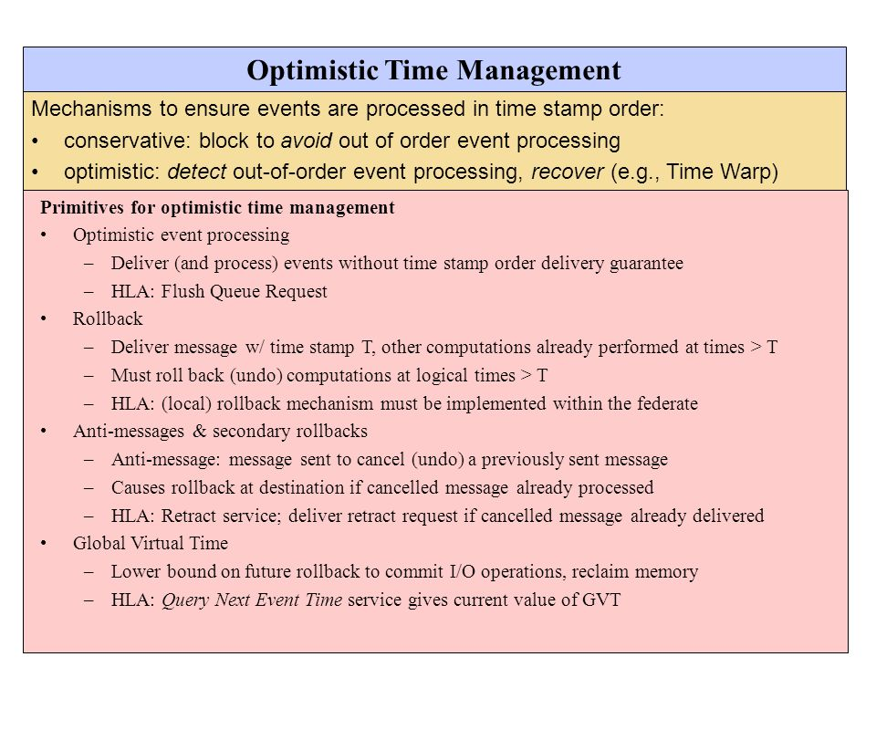Optimistic Time Management