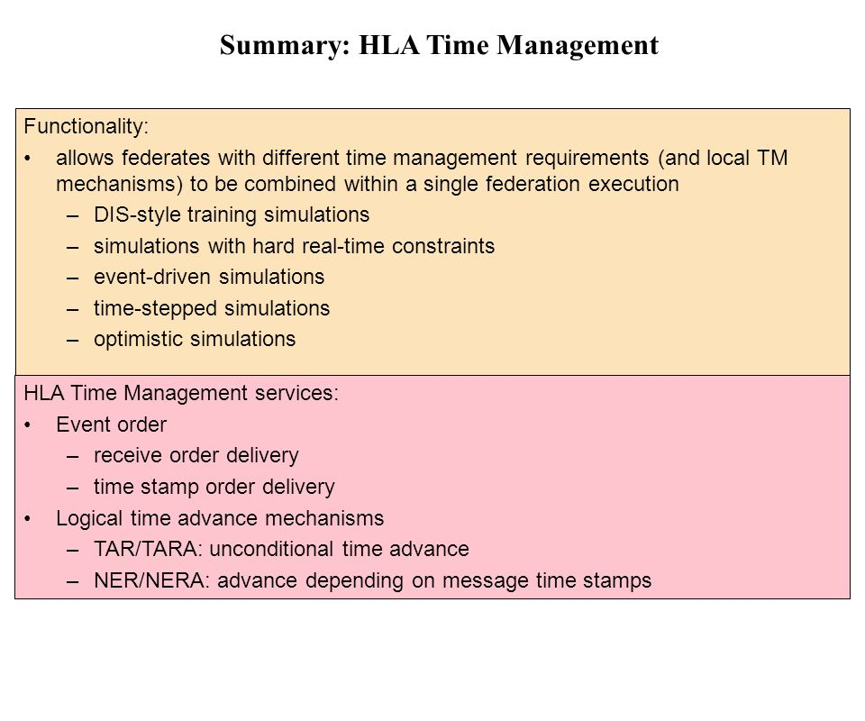 Summary: HLA Time Management