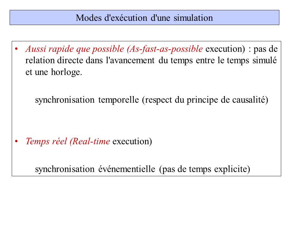 Modes d exécution d une simulation