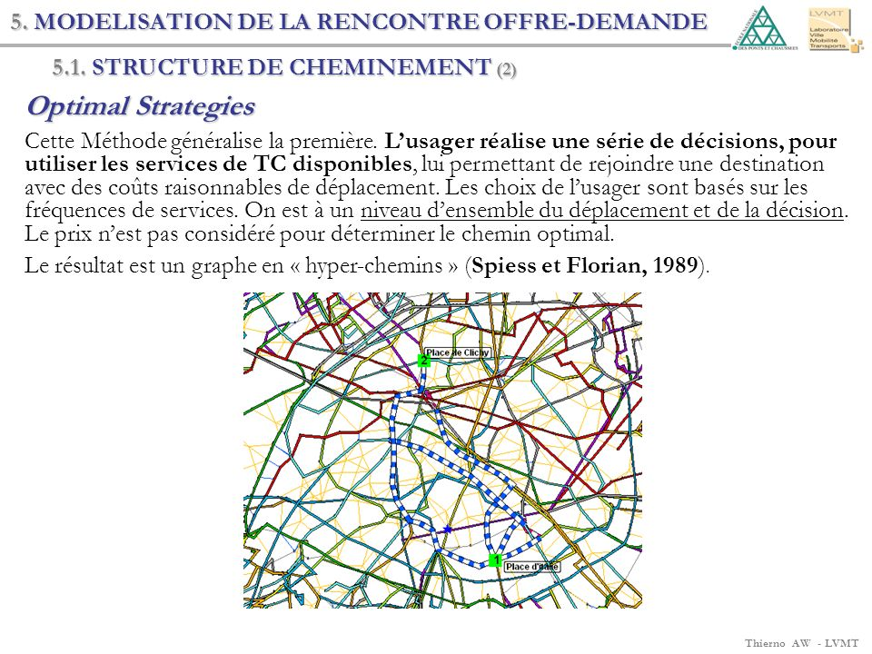 Optimal Strategies 5. MODELISATION DE LA RENCONTRE OFFRE-DEMANDE