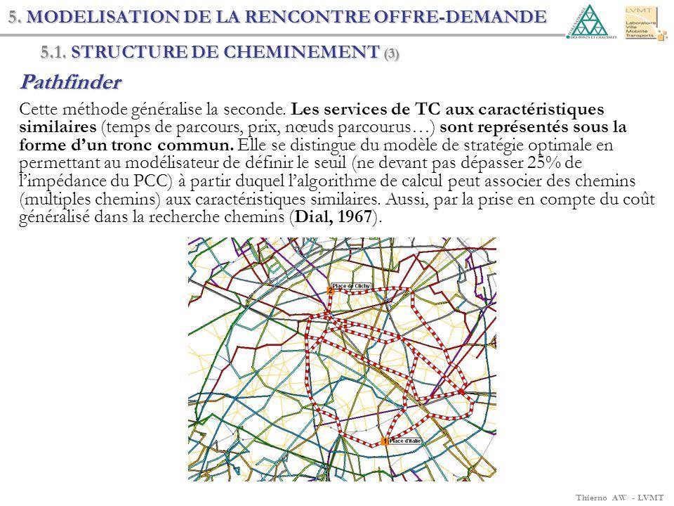 Pathfinder 5. MODELISATION DE LA RENCONTRE OFFRE-DEMANDE