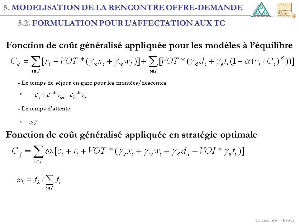 Fonction de coût généralisé appliquée pour les modèles à l'équilibre