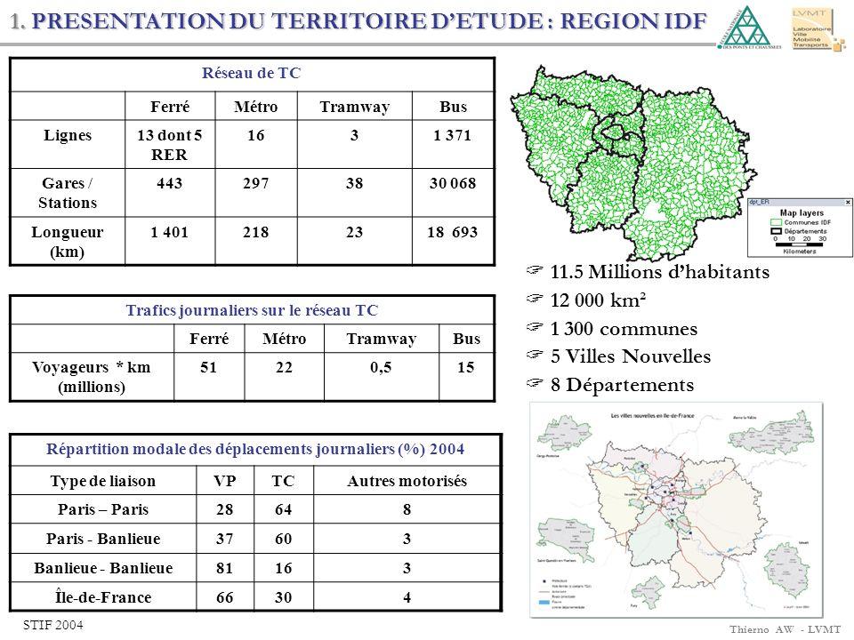 1. PRESENTATION DU TERRITOIRE D'ETUDE : REGION IDF