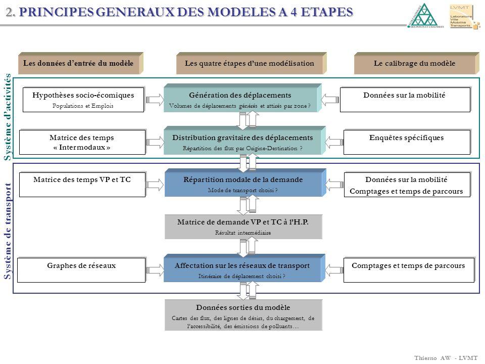 2. PRINCIPES GENERAUX DES MODELES A 4 ETAPES