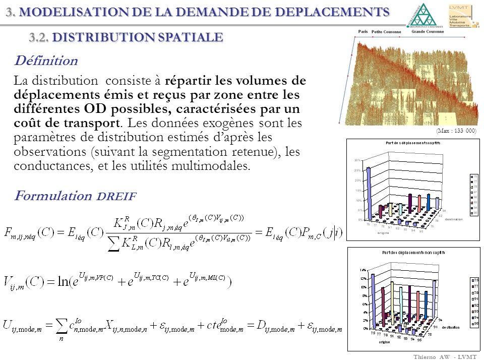 3. MODELISATION DE LA DEMANDE DE DEPLACEMENTS