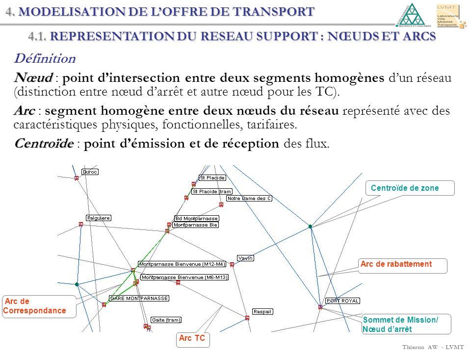 Centroïde : point d'émission et de réception des flux.