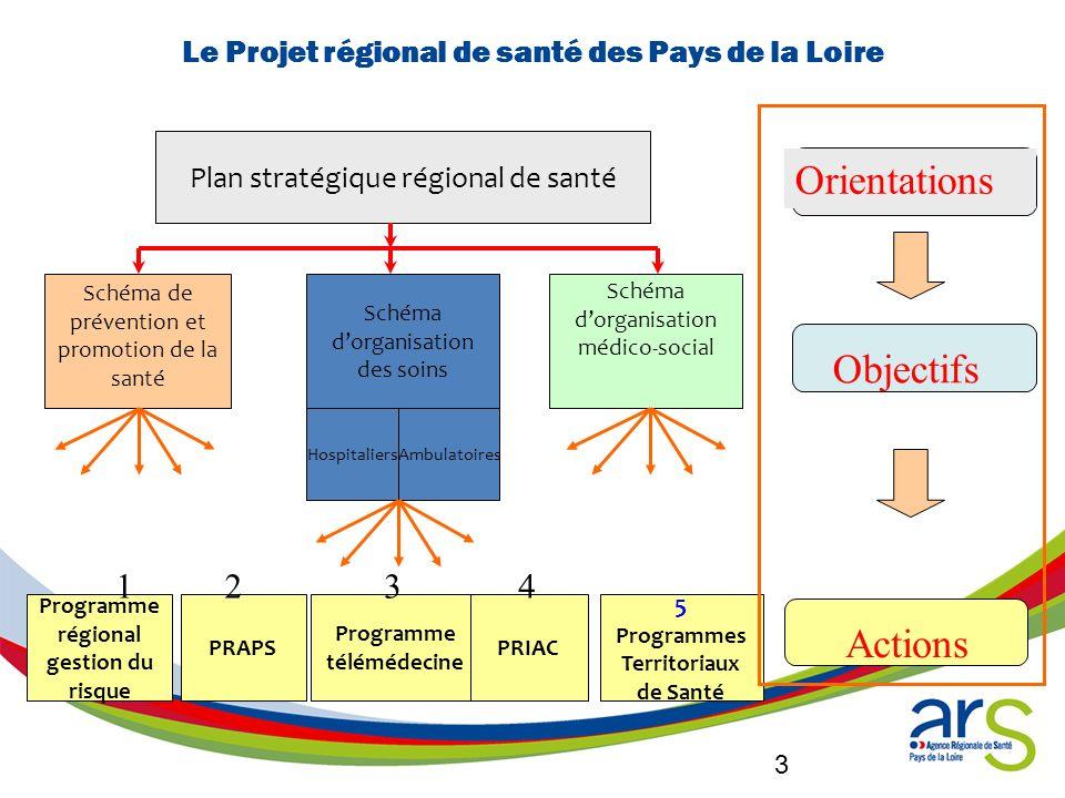 Le Projet régional de santé des Pays de la Loire