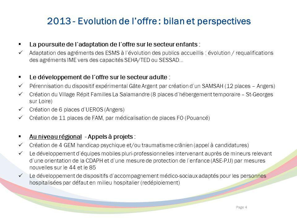 2013 - Evolution de l'offre : bilan et perspectives