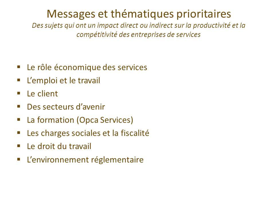 Messages et thématiques prioritaires Des sujets qui ont un impact direct ou indirect sur la productivité et la compétitivité des entreprises de services