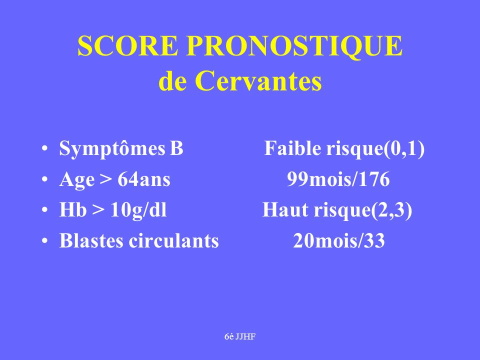 SCORE PRONOSTIQUE de Cervantes