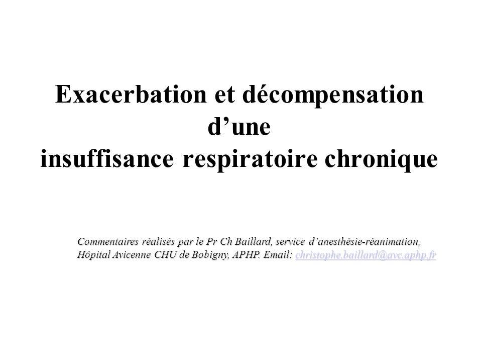 Exacerbation et décompensation d'une insuffisance respiratoire chronique