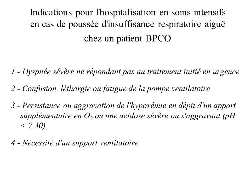 Indications pour l hospitalisation en soins intensifs en cas de poussée d insuffisance respiratoire aiguë chez un patient BPCO