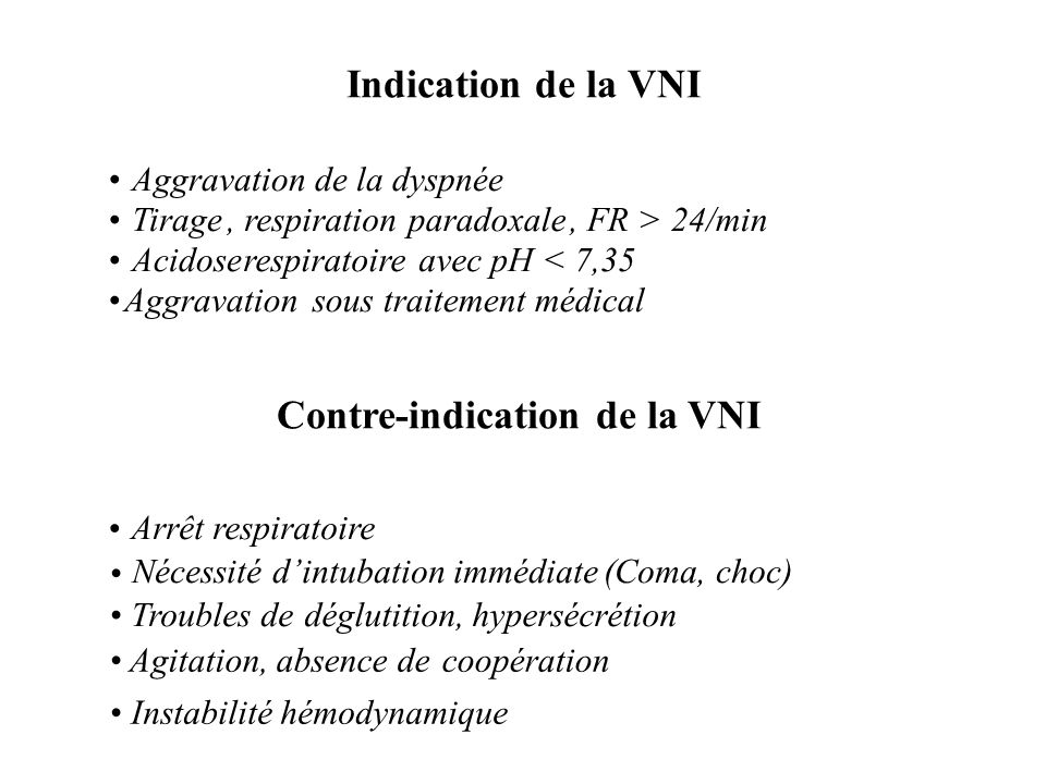 Contre-indication de la VNI