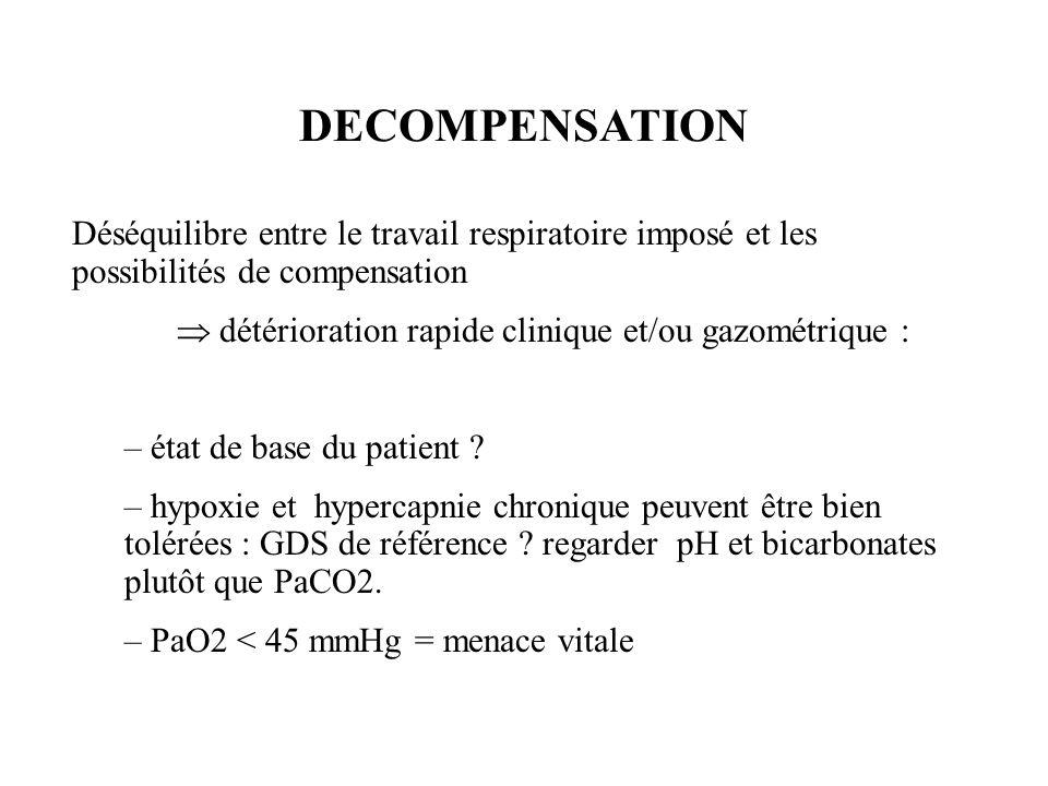 DECOMPENSATION Déséquilibre entre le travail respiratoire imposé et les possibilités de compensation.