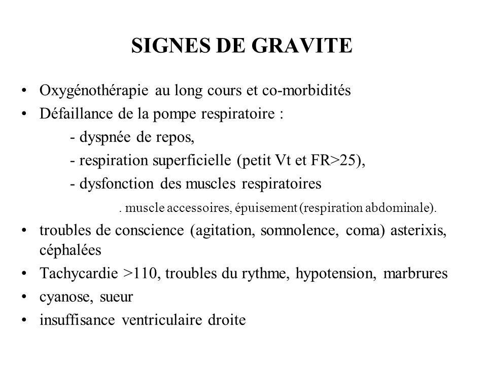 SIGNES DE GRAVITE Oxygénothérapie au long cours et co-morbidités