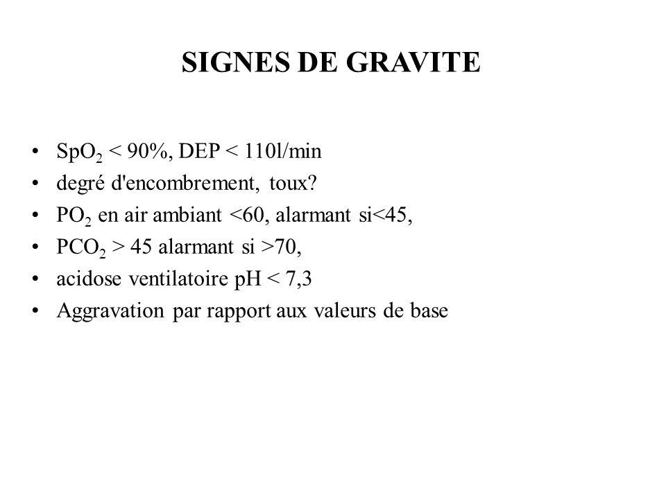 SIGNES DE GRAVITE SpO2 < 90%, DEP < 110l/min