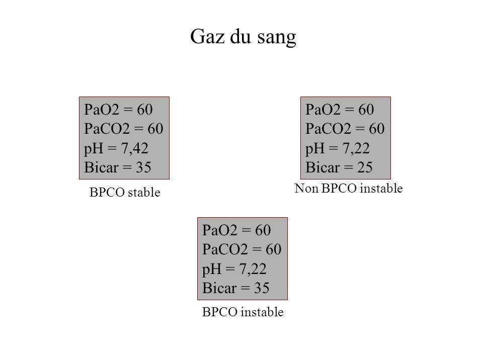 Gaz du sang PaO2 = 60 PaCO2 = 60 pH = 7,42 Bicar = 35 PaO2 = 60