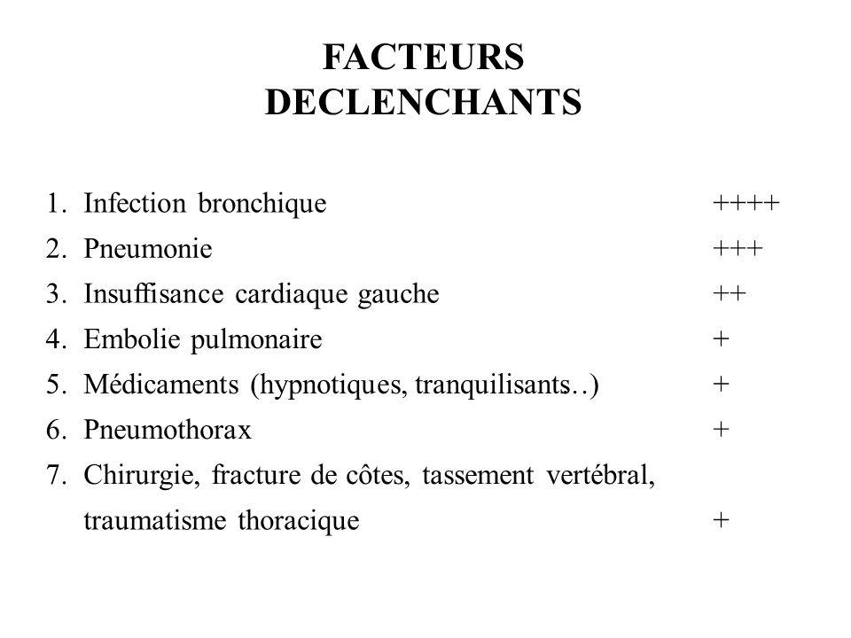 FACTEURS DECLENCHANTS