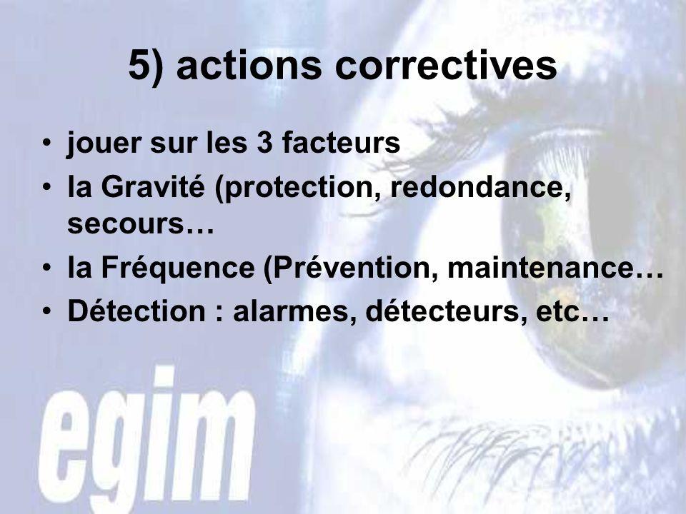 5) actions correctives jouer sur les 3 facteurs
