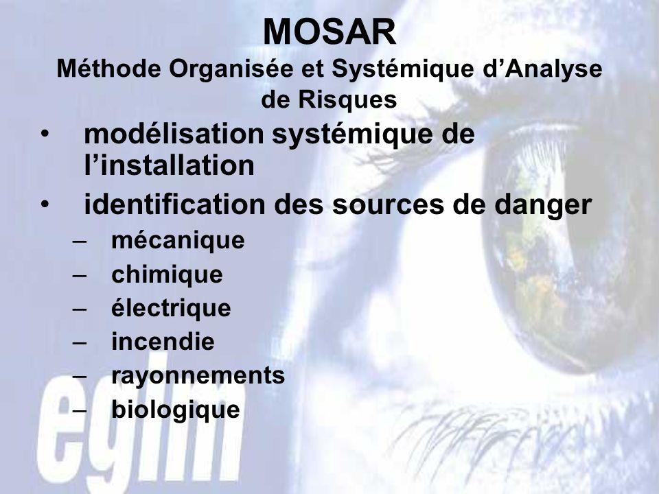 MOSAR Méthode Organisée et Systémique d'Analyse de Risques