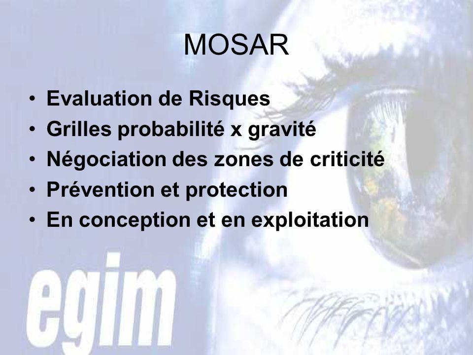 MOSAR Evaluation de Risques Grilles probabilité x gravité