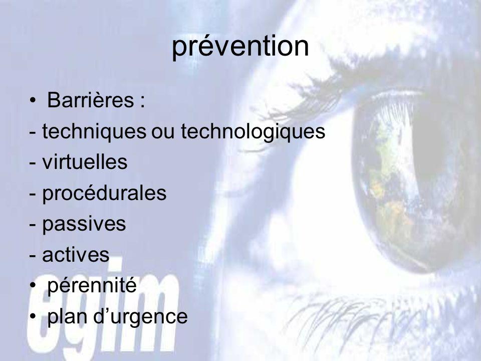 prévention Barrières : - techniques ou technologiques - virtuelles