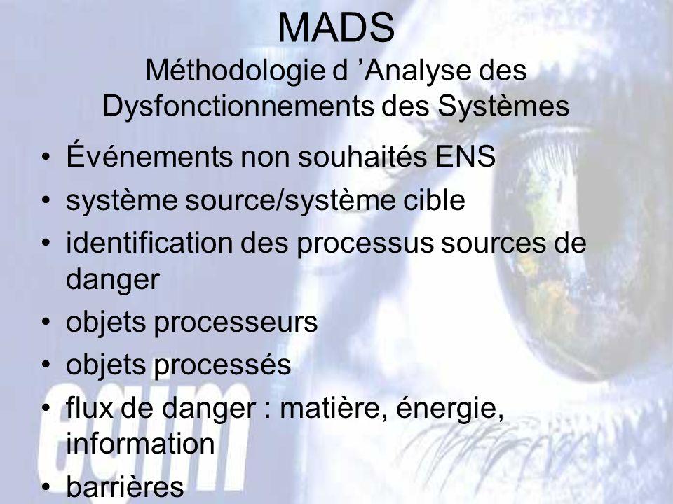 MADS Méthodologie d 'Analyse des Dysfonctionnements des Systèmes
