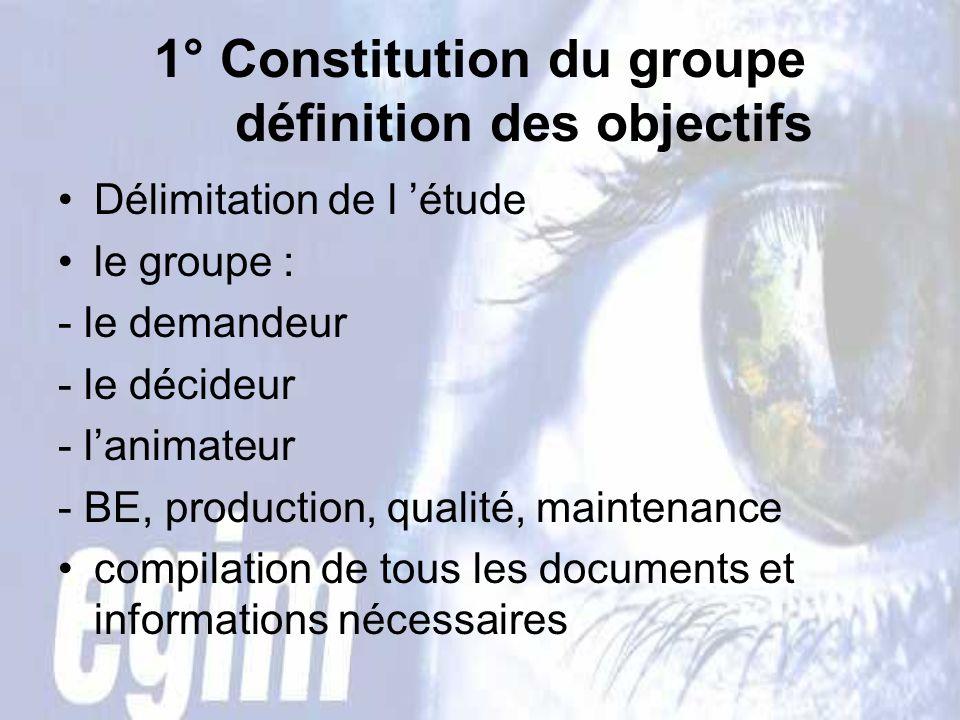 1° Constitution du groupe définition des objectifs