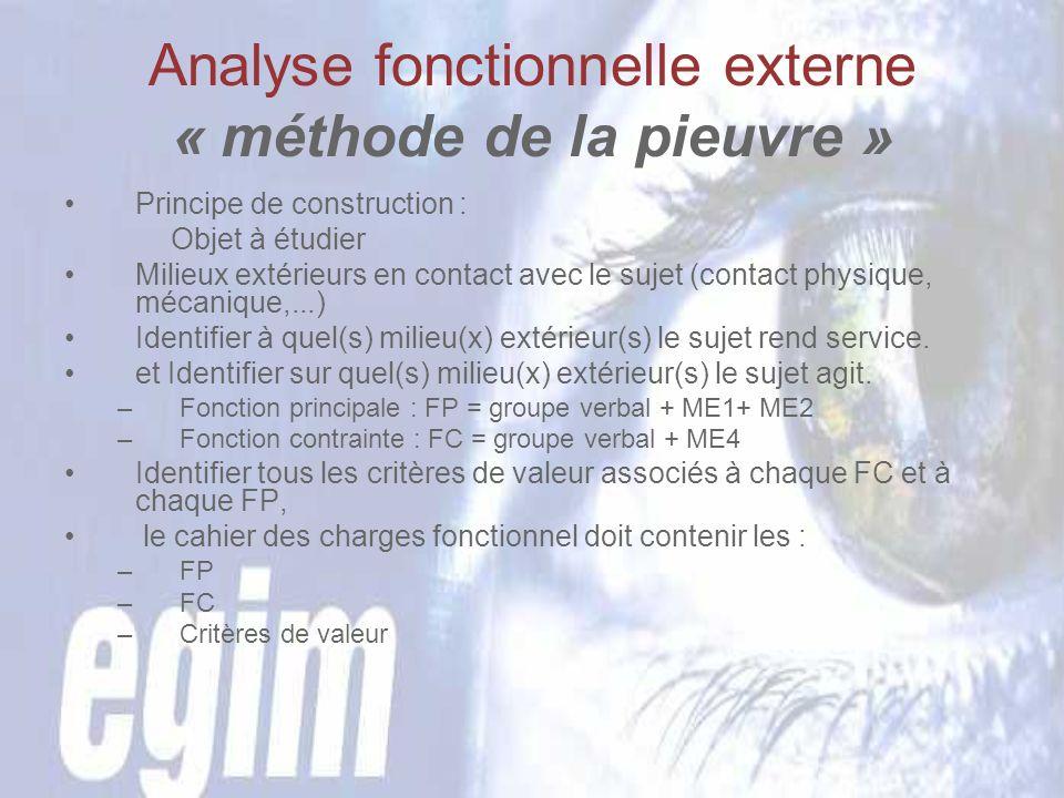 Analyse fonctionnelle externe « méthode de la pieuvre »