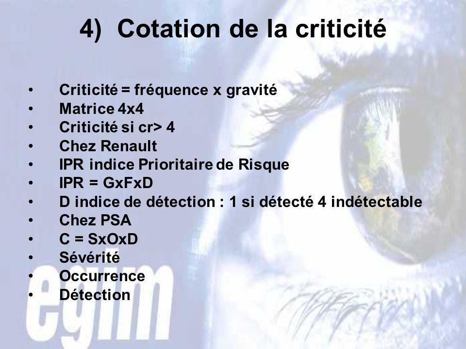 4) Cotation de la criticité