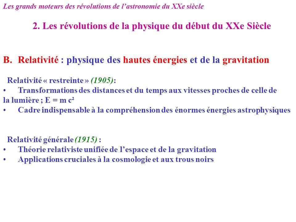 2. Les révolutions de la physique du début du XXe Siècle