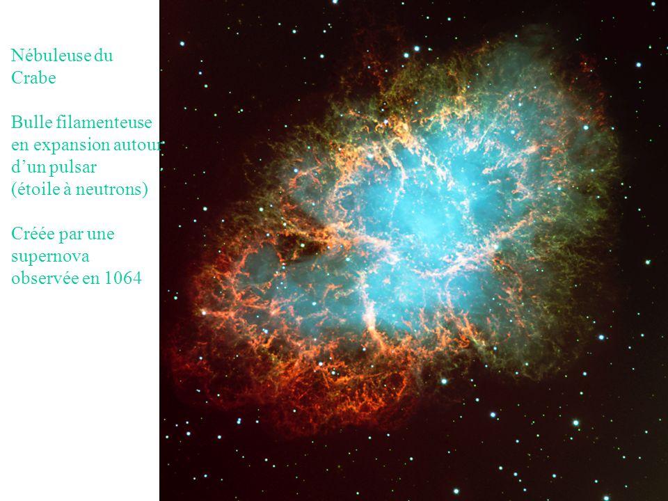 Nébuleuse duCrabe. Bulle filamenteuse. en expansion autour. d'un pulsar. (étoile à neutrons) Créée par une.