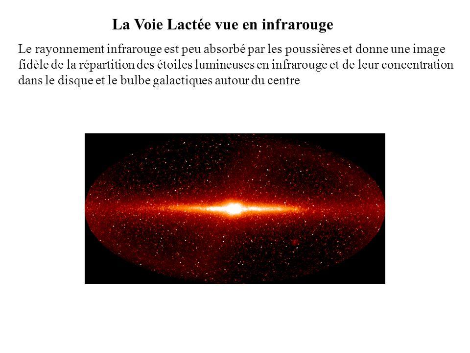 La Voie Lactée vue en infrarouge