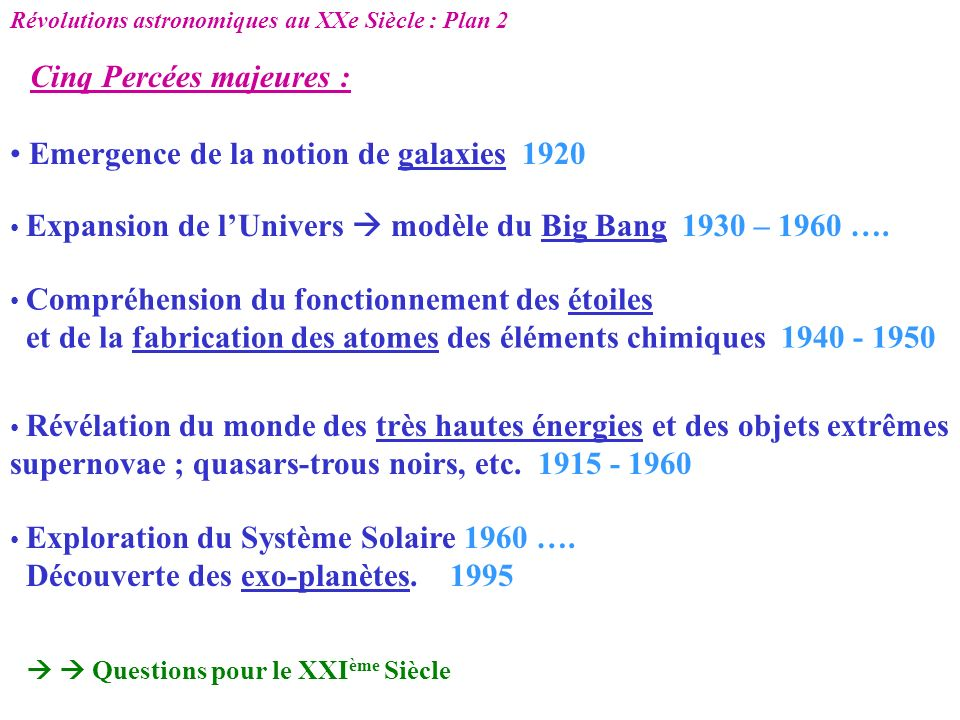 Emergence de la notion de galaxies 1920