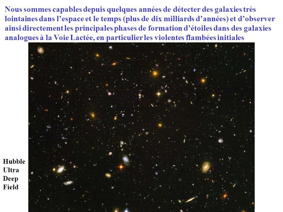 Nous sommes capables depuis quelques années de détecter des galaxies très