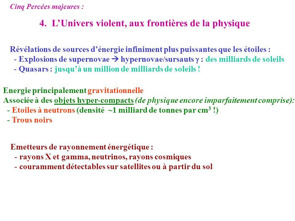 4. L'Univers violent, aux frontières de la physique