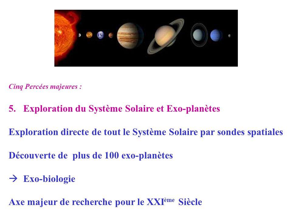 Exploration du Système Solaire et Exo-planètes