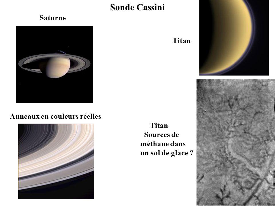 Sonde Cassini Saturne Titan Anneaux en couleurs réelles Titan
