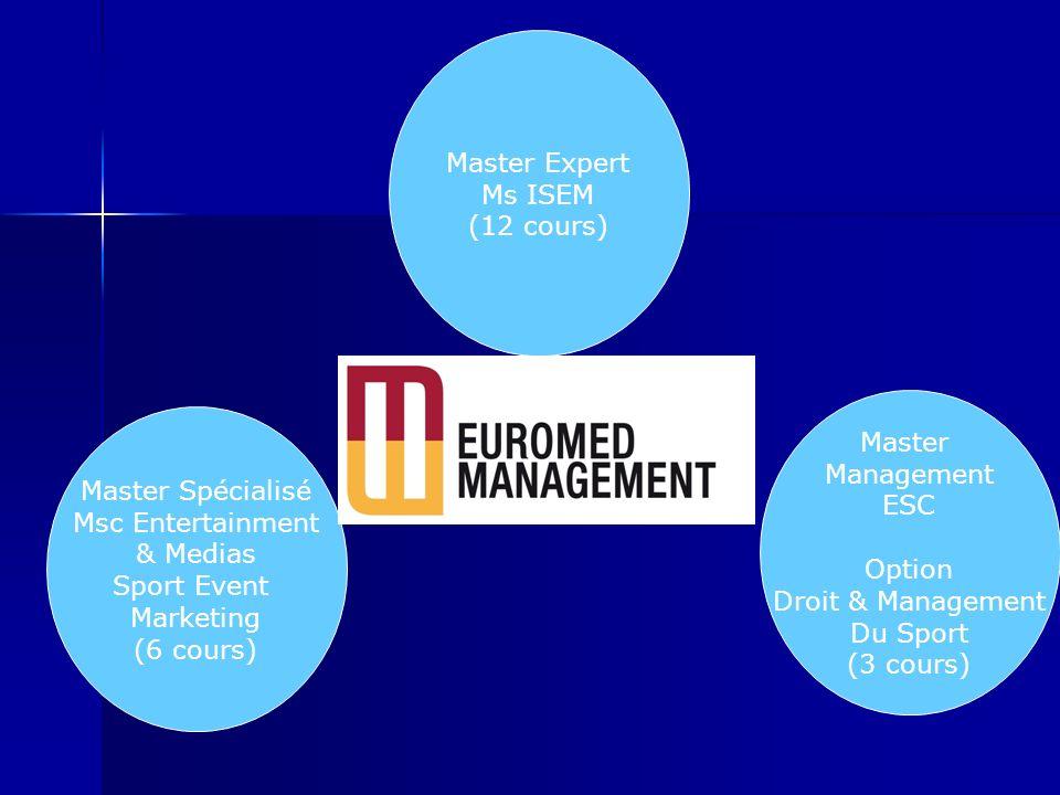 Master ExpertMs ISEM. (12 cours) Master. Management. ESC. Option. Droit & Management. Du Sport. (3 cours)