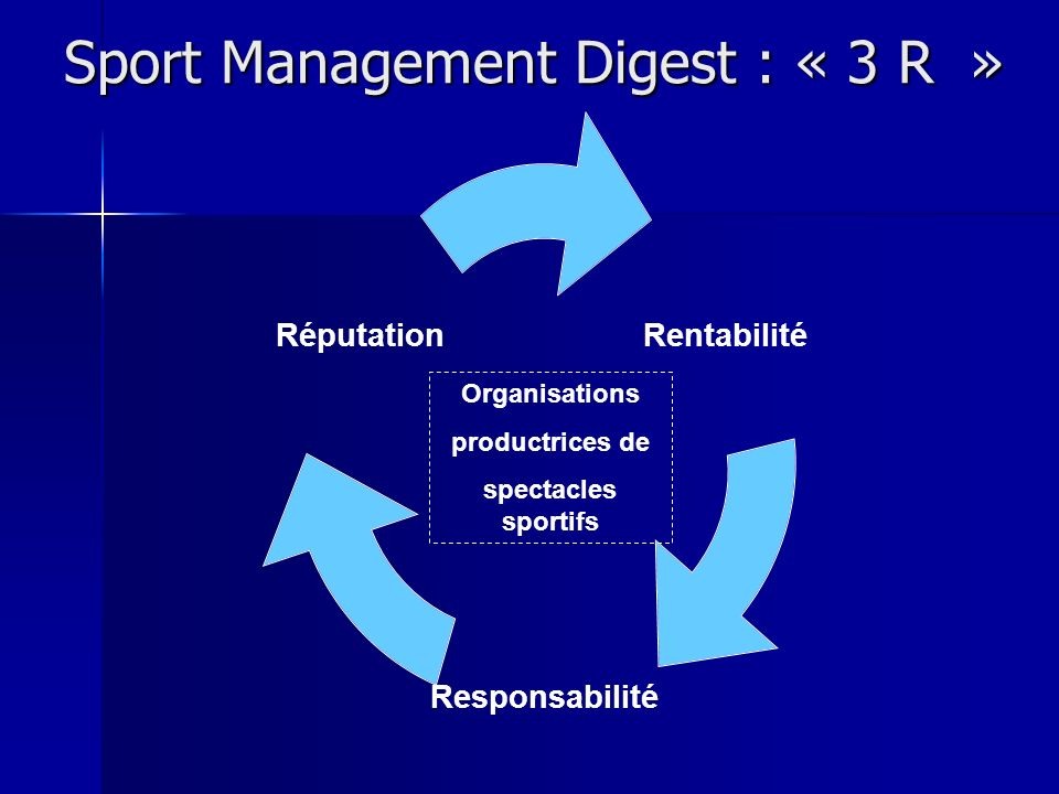 Sport Management Digest : « 3 R »