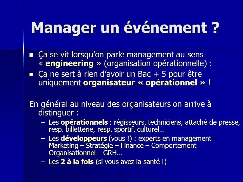 Manager un événement Ça se vit lorsqu'on parle management au sens « engineering » (organisation opérationnelle) :