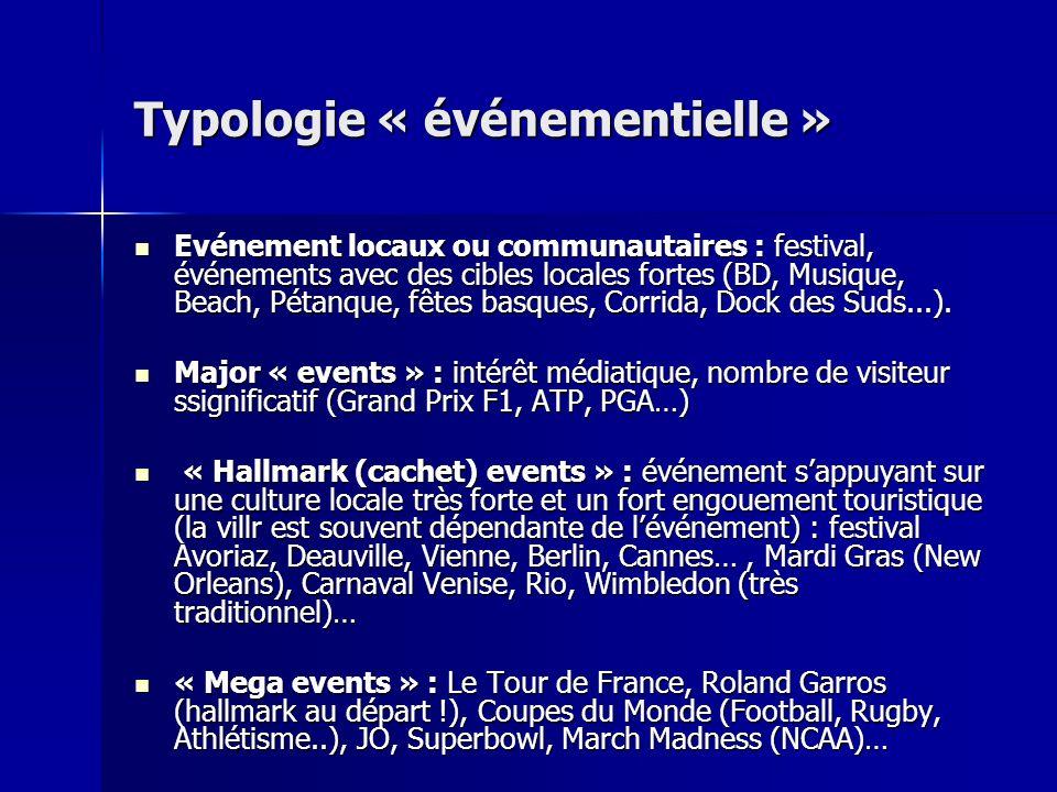 Typologie « événementielle »