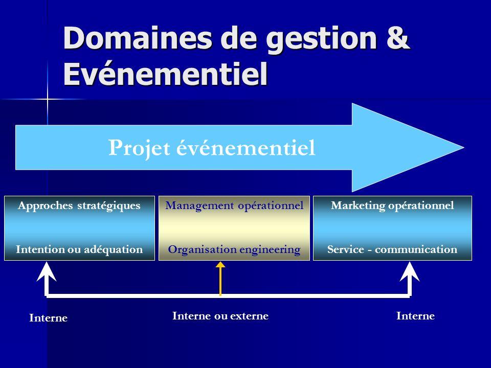 Domaines de gestion & Evénementiel