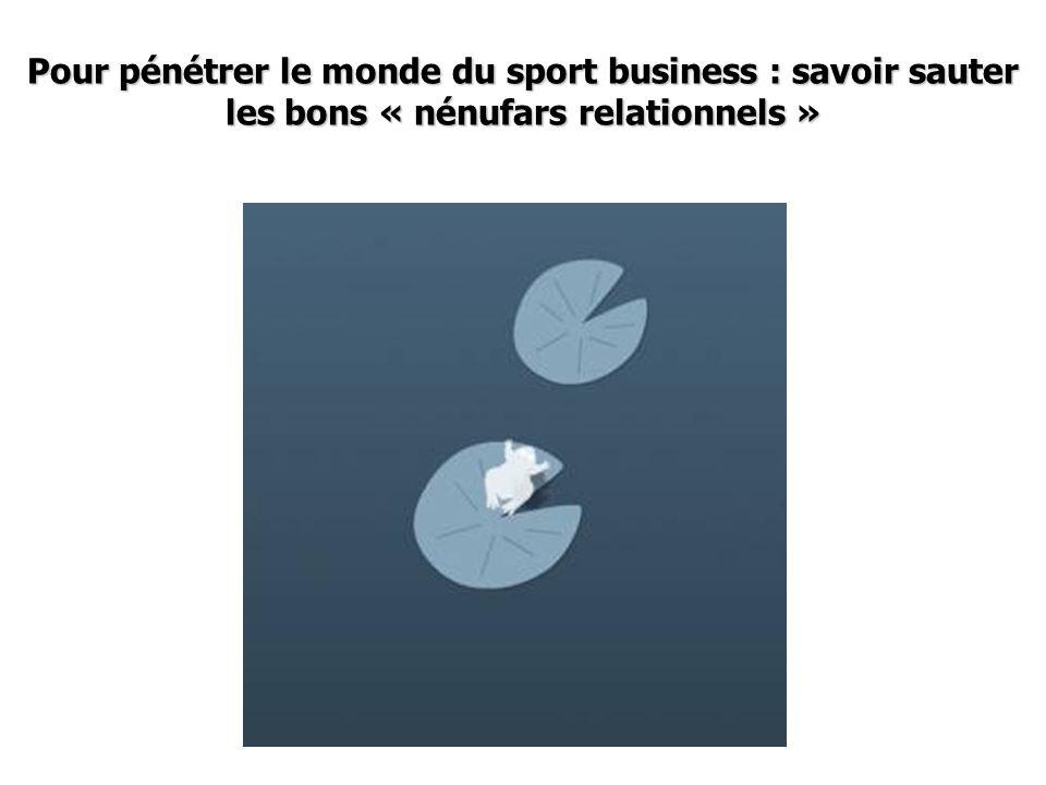 Pour pénétrer le monde du sport business : savoir sauter les bons « nénufars relationnels »