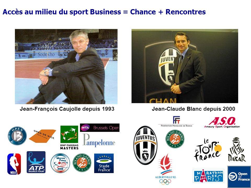 Accès au milieu du sport Business = Chance + Rencontres
