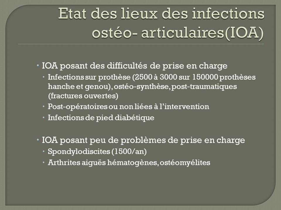 Etat des lieux des infections ostéo- articulaires(IOA)