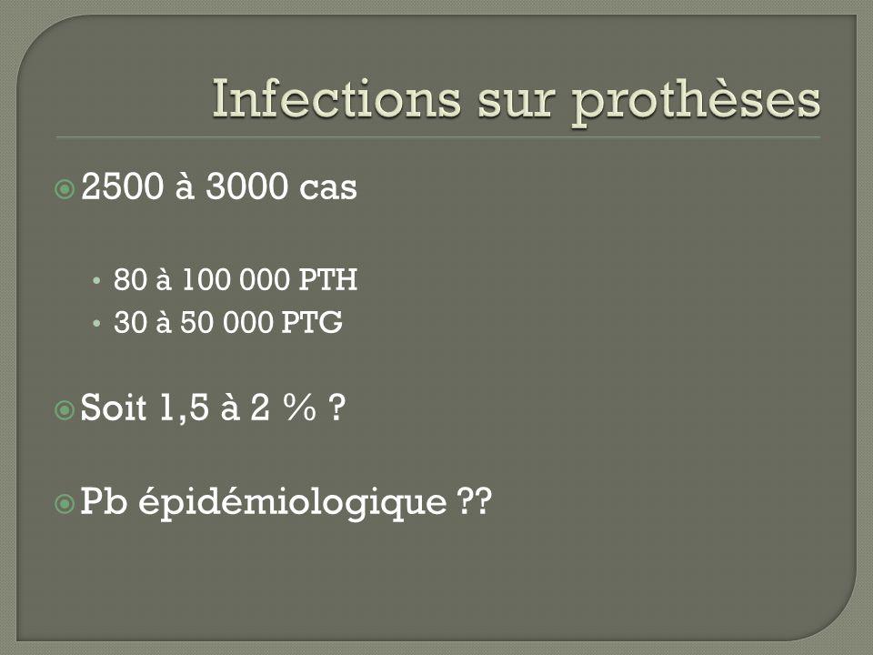 Infections sur prothèses
